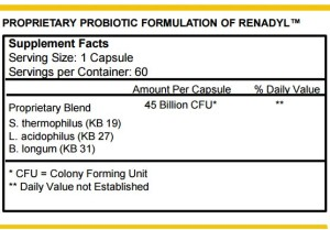 Renadyl Supplement Facts