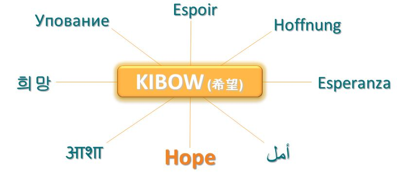 kibow-means-hope